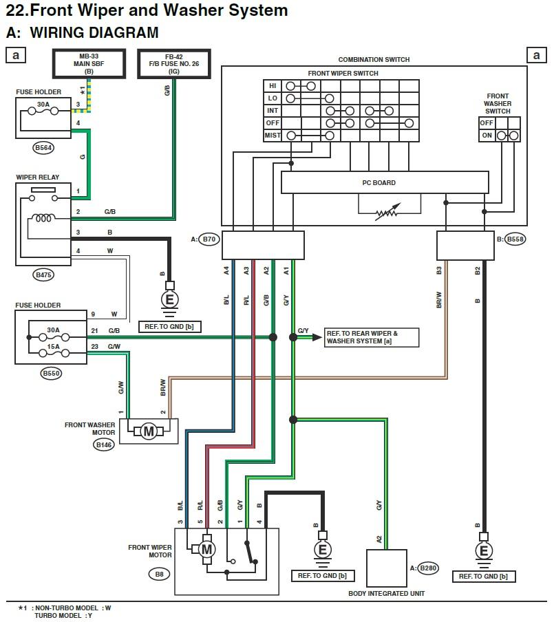 14-\u002718) Washer pump fuse? - Subaru Forester Owners Forum