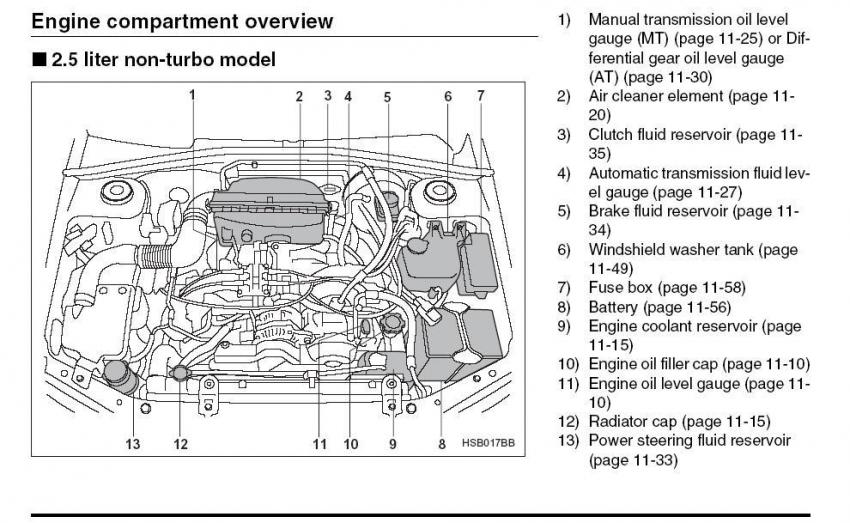 Wrx Engine Diagram Wiring Diagram
