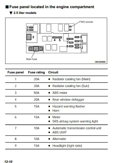 1999 Dodge Dakota Wiring Diagram Need 2001 Outback Wiring Diagram Sbf4 Ckt Page 2