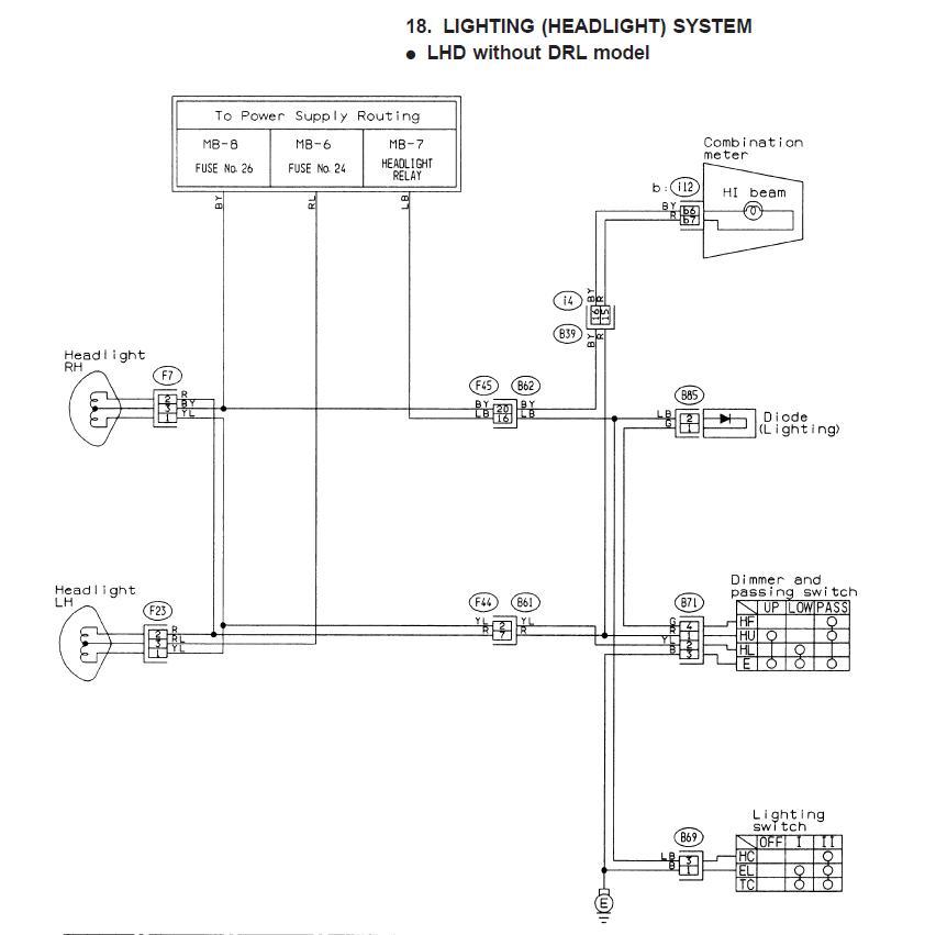 subaru wiring harness diagram