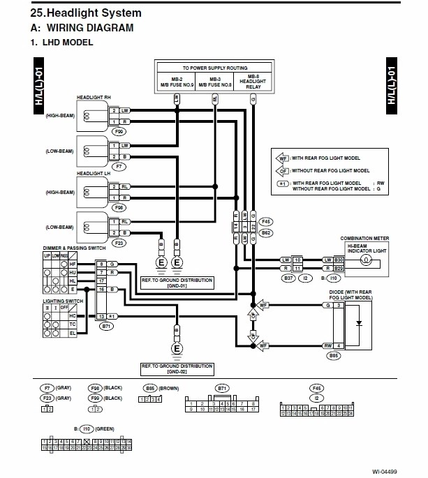 2008 Subaru Wiring Diagram car block wiring diagram