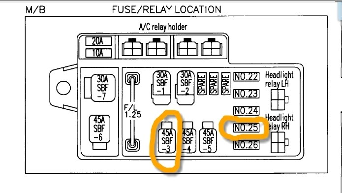 2009 Forester Fuse Box Online Wiring Diagram