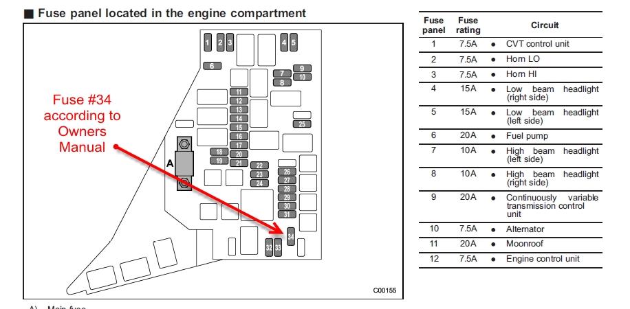 2009 Subaru Fuse Box Diagram Wiring Diagram 2019