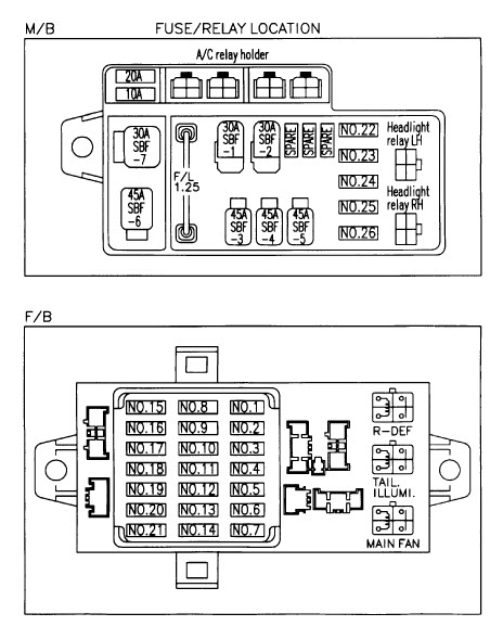 Subaru B4 Fuse Box Wiring Diagram
