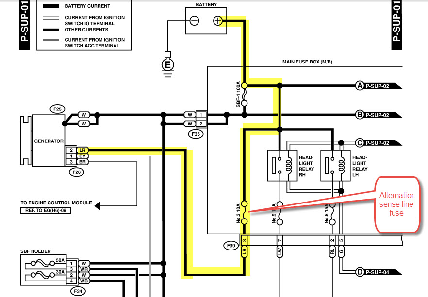 subaru crosstrek wiring diagram