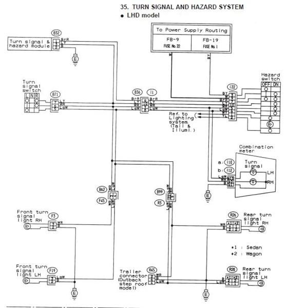 1999 Subaru Legacy Wiring Diagram Electronic Schematics collections