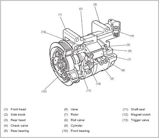 car ac parts diagram