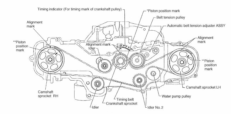 1996 2 2 Subaru Engine Diagram Electronic Schematics collections
