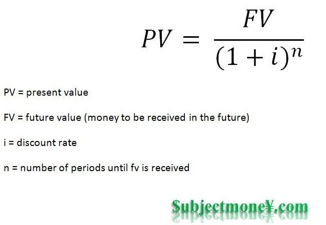 Time Value of Money (TVM) Finance Lesson/Tutorial (Interest, Present - annuity equation