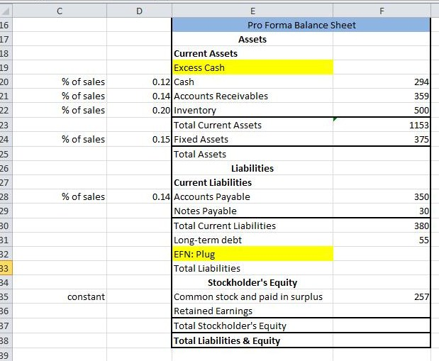 Excel Tutorial - Pro Forma Statement and AFN Definition
