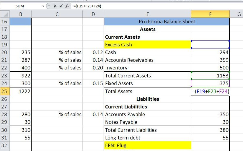 how to create a proforma balance sheet - Solidgraphikworks