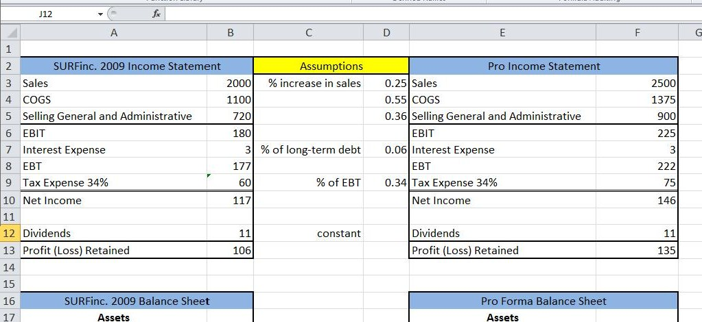 Retained Earnings Statement Template – Statement of Retained Earnings Sample