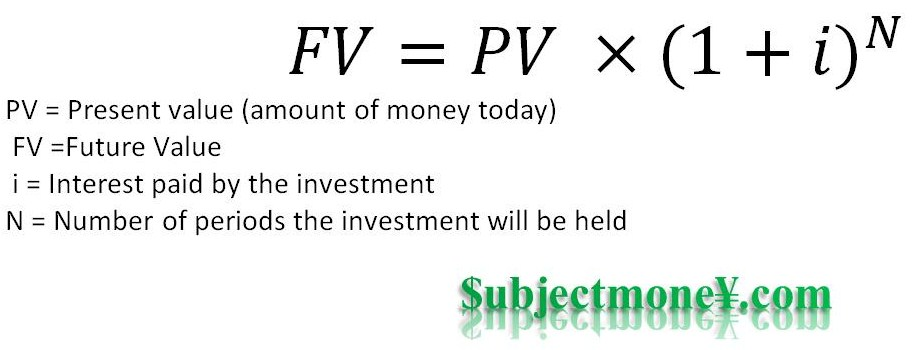 Present value of annuity formula monthly payments  Free Download _ - annuity equation