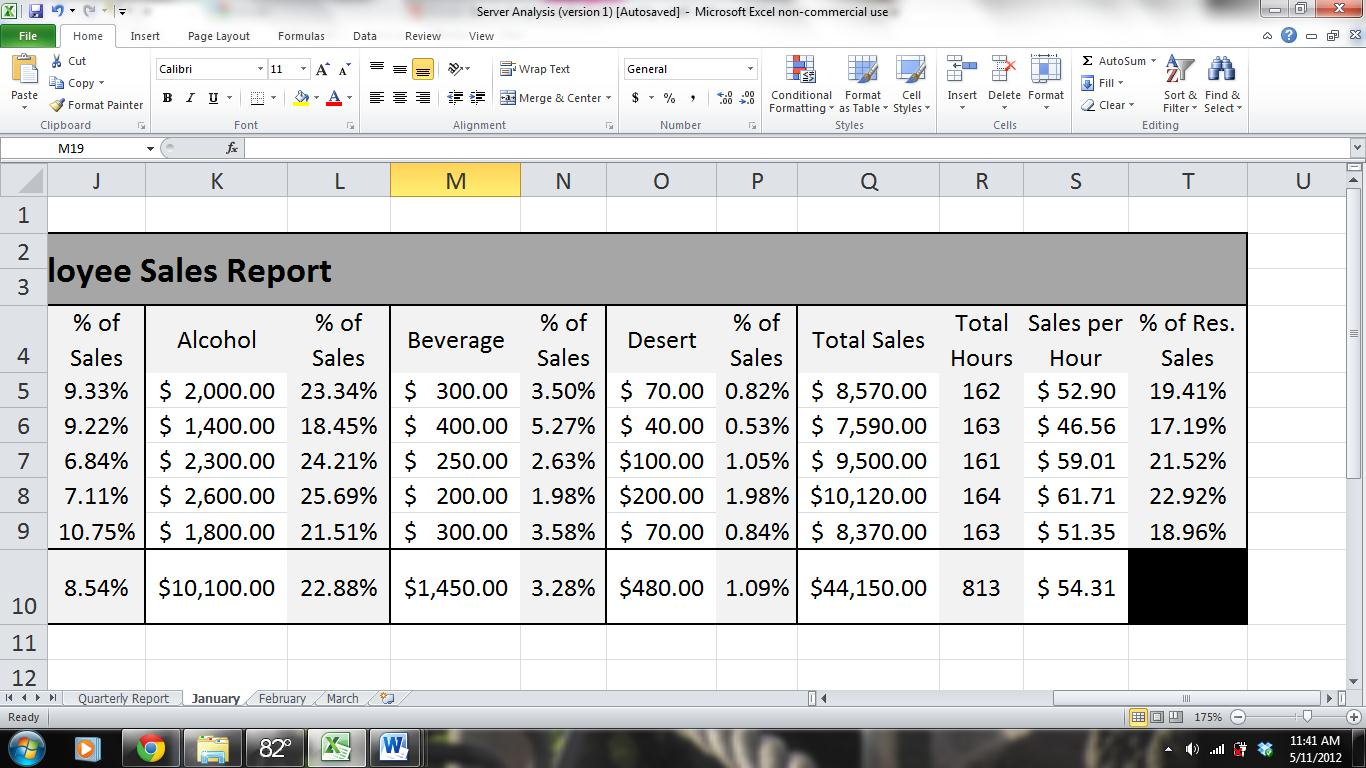 Employee Performance Evaluation Form Excel Templates Server Sales Performance Report And Analysis Microsoft
