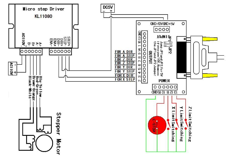 cnc router wiring diagram on cnc router diagram