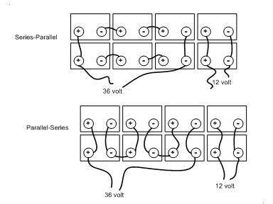 36v Trolling Motor Wiring Diagram Battery And Charger