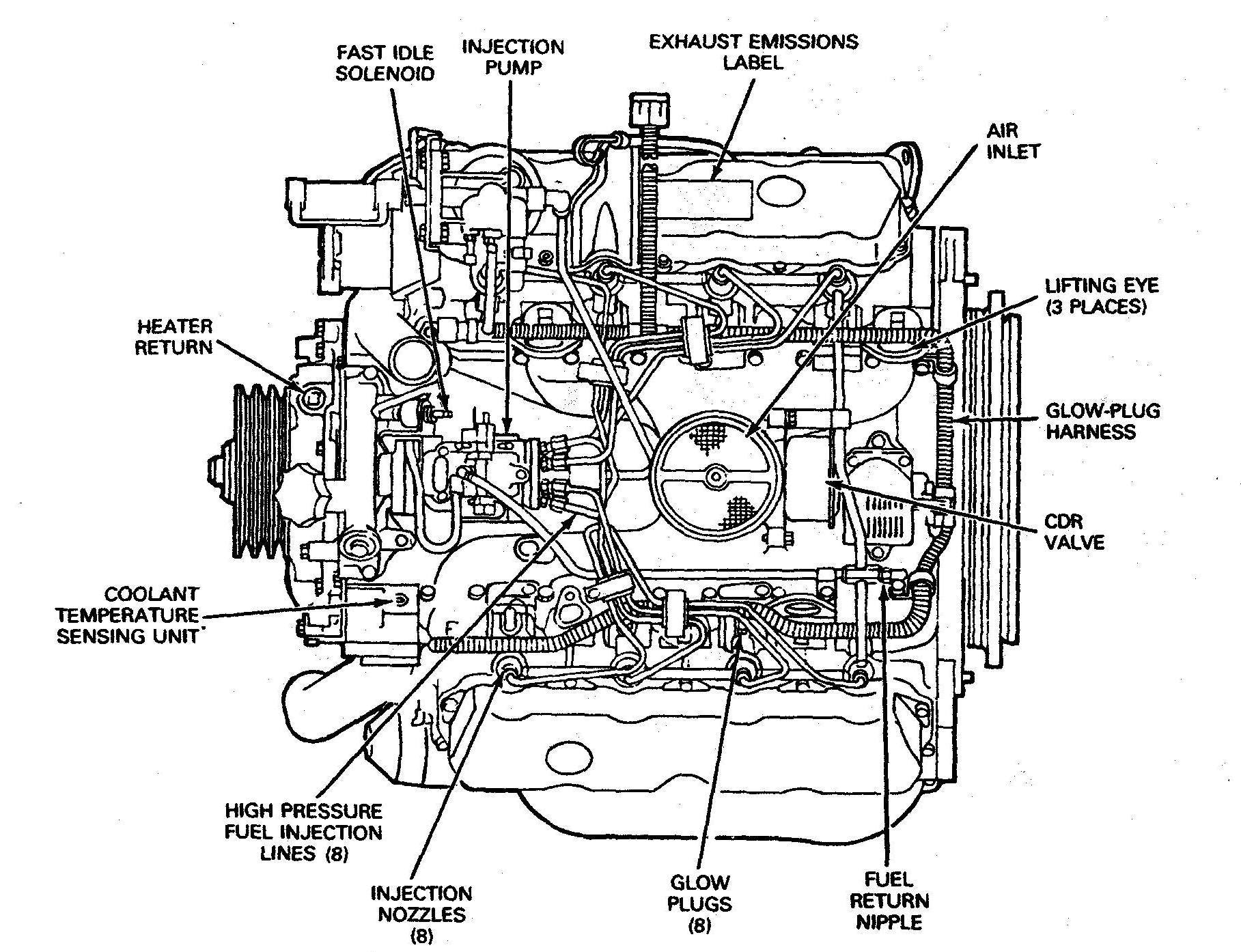 simple diesel engine diagram