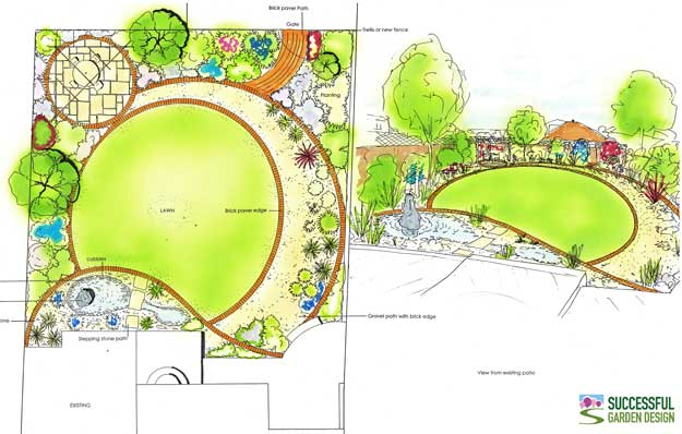 Circle garden plan for Successful garden design