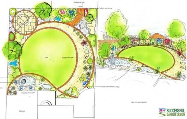 Circle-Garden-Plan-sm