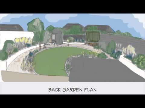 Free Garden Design Training *time sensitive*