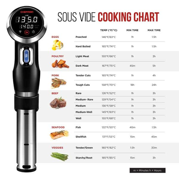 Chefman Sous Vide Precision Cooker with WiFi and Bluetooth