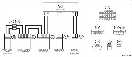 impreza radio wiring diagram hecho