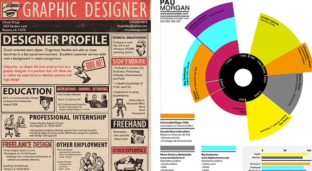 awesome graphic design resumes - - resume for graphic designer