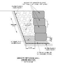 Retaining Wall Design - Summit Geoengineering Services