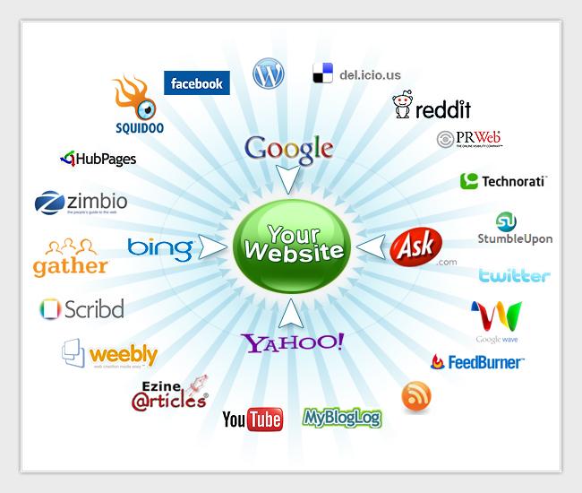 social-media-marketing-plan - SUN Area Technical Institute