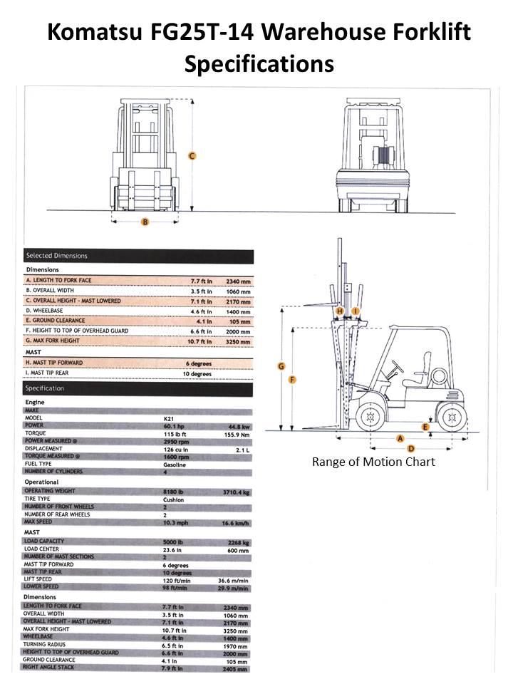 Wiring Diagram Clark C500 Wiring Schematic Diagram