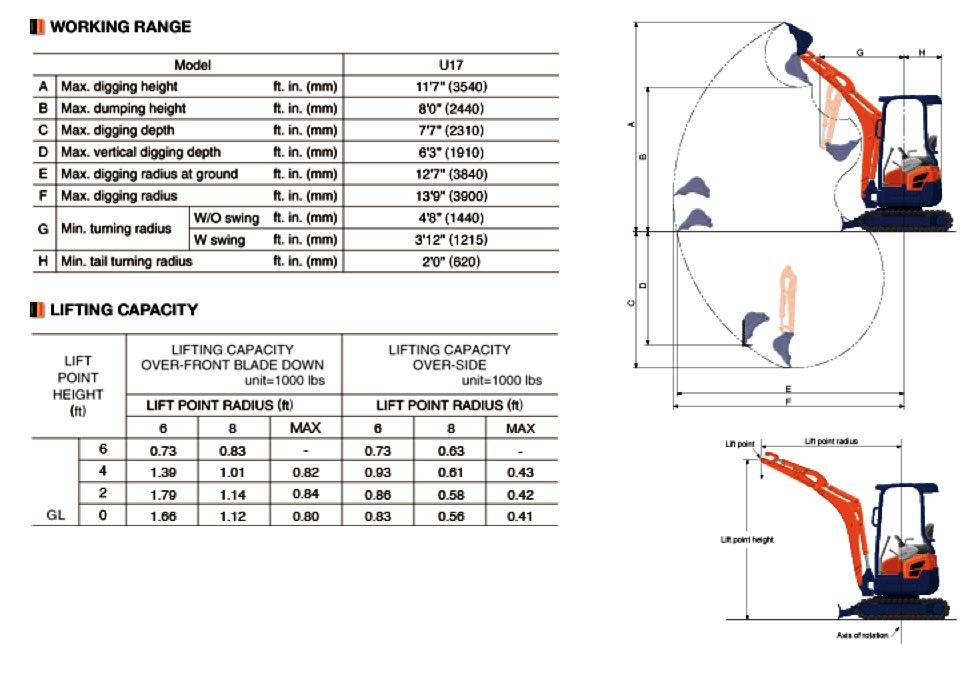 cat 303 5c wiring diagram