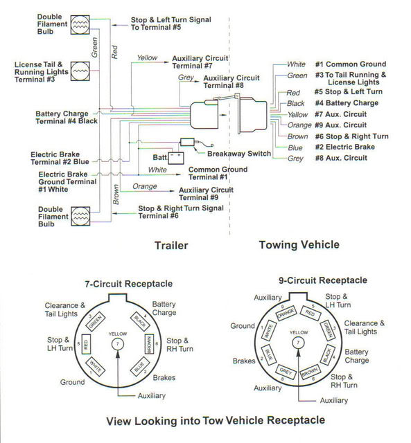 2003 Jeep Liberty Trailer Wiring Harness  Chevy Trailer