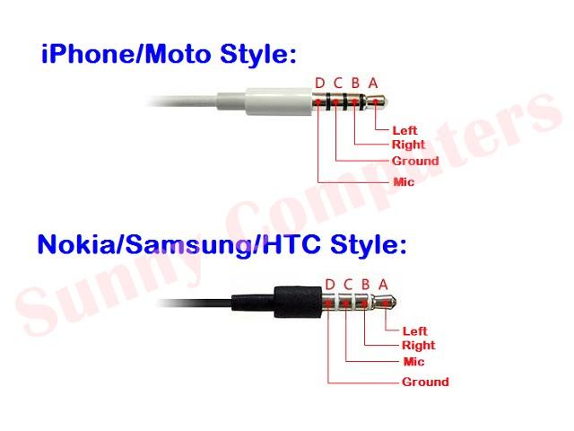 Ctia Headphone Plug Wiring Wiring Schematic Diagram