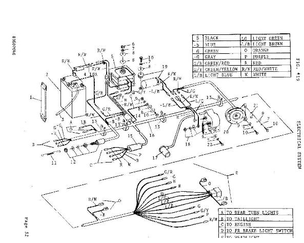 Indian Dirt Bike Wiring Diagram Online Wiring Diagram