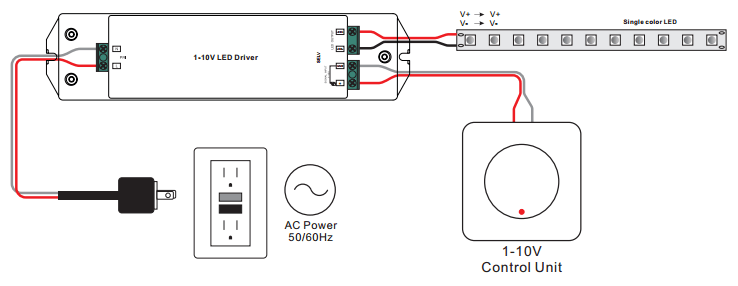 led light wiring diagram along with light switch wiring diagram