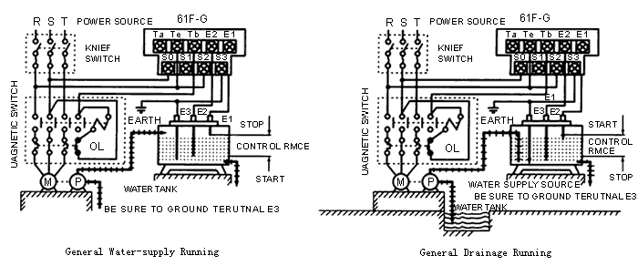 wiring diagram color chart for a kaar 577