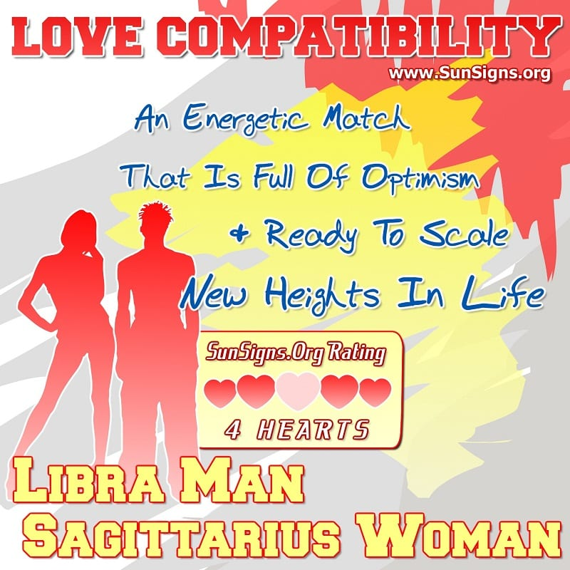 Best love match for libra