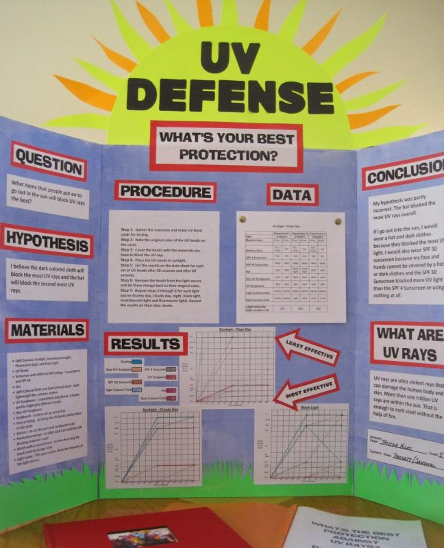 Sunscreen SPF Science Fair Abstract - Super Science Fair Projects ·