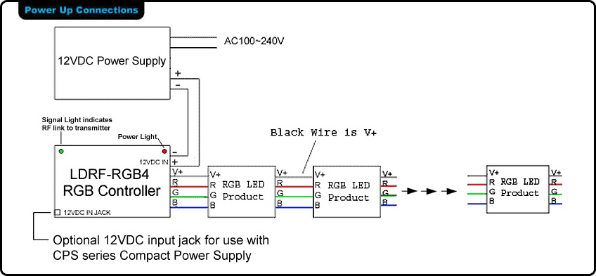 motorcycle led load equalizer wiring diagram