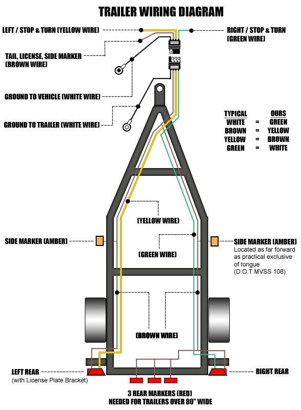trailer wiring harness diagram specs