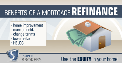 Mortgage Refinance - Super Brokers by TMG The Mortgage Group