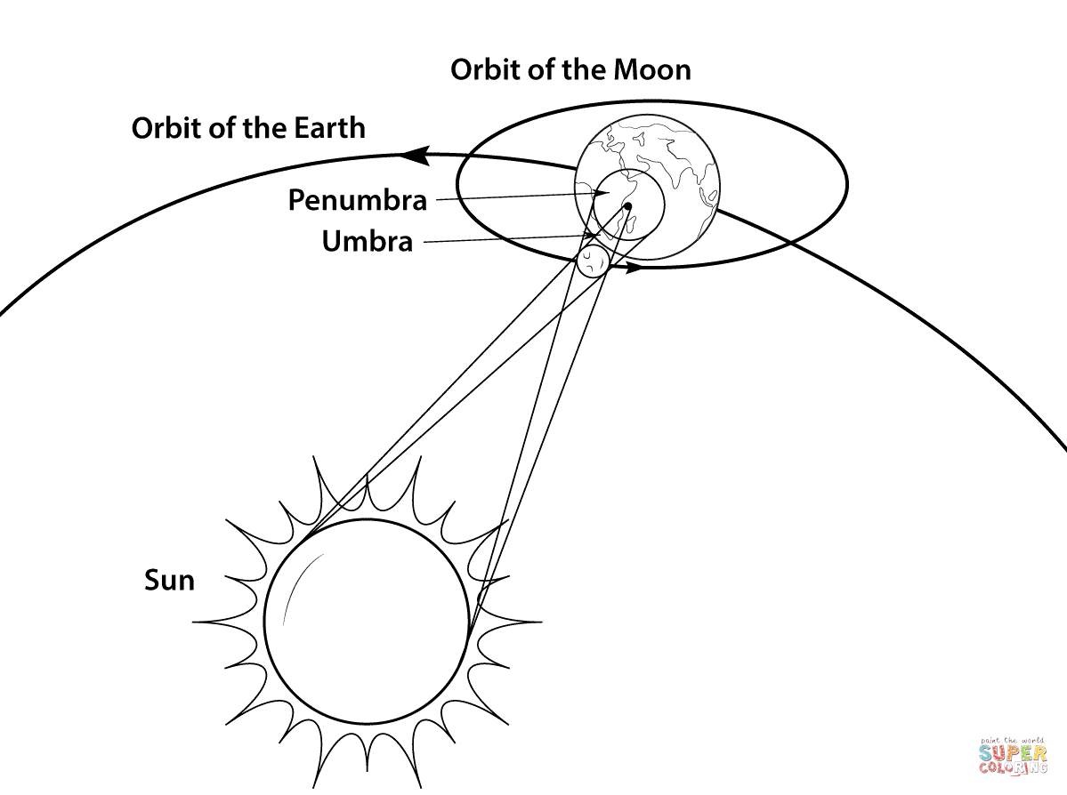solar eclipse coloring pages to view printable version or color it online compatible with ipad and android tablets