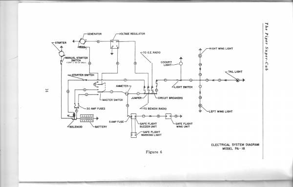 PA18 Electrical System Diagram - SuperCubOrg Photo Galleries