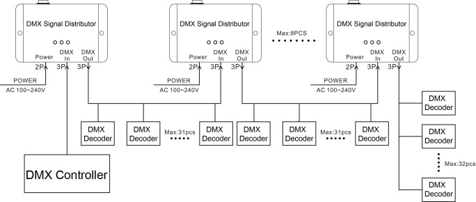 Dmx Decoder Wiring Diagram Dmx Wiring Touch-and-go, Dmx Cable, Dmx