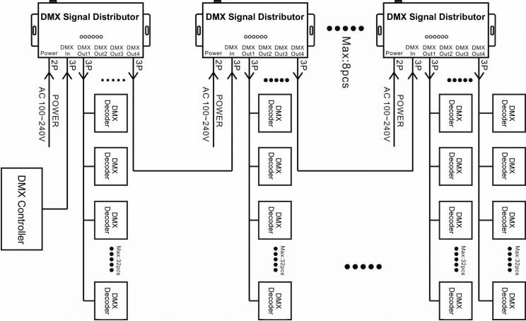 KAWASAKI FURY 125 WIRING DIAGRAM - Auto Electrical Wiring Diagram