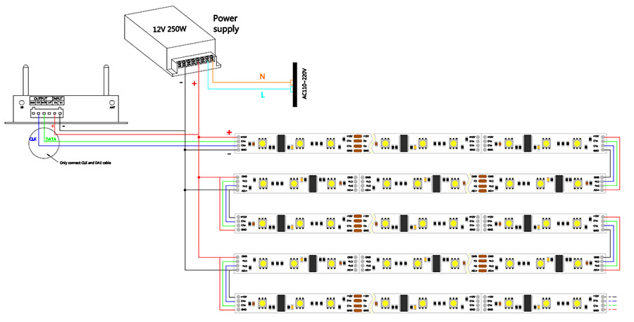 12v Led Wiring Guide - Wiring Diagram Progresif