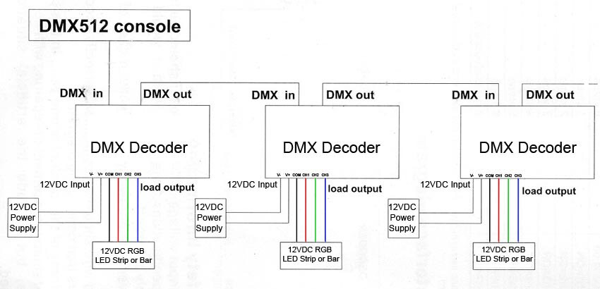 6 Pin Dmx Wiring Diagram Download Wiring Diagram