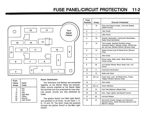 Manual 93 Dodge Dakota Fuse Diagram-Everything You Need to Know