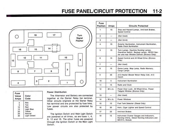 1990 ford bronco fuse box diagram