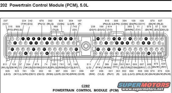 Ford Explorer Pcm Wiring Diagram Wiring Schematic Diagram